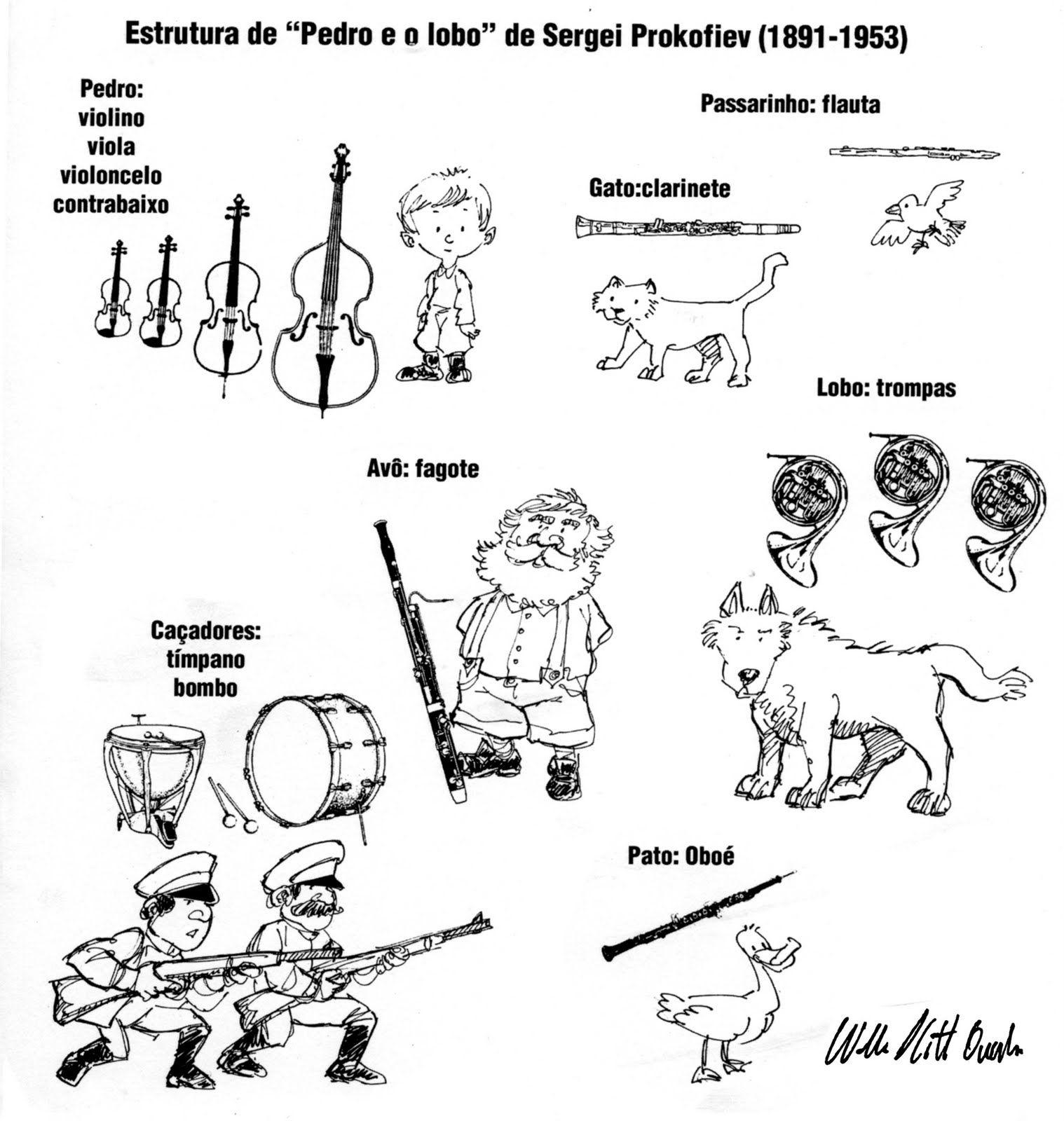 Les instruments et les personnages pierre et le loup pierre et le loup loup et musique - Coloriage pierre et le loup ...