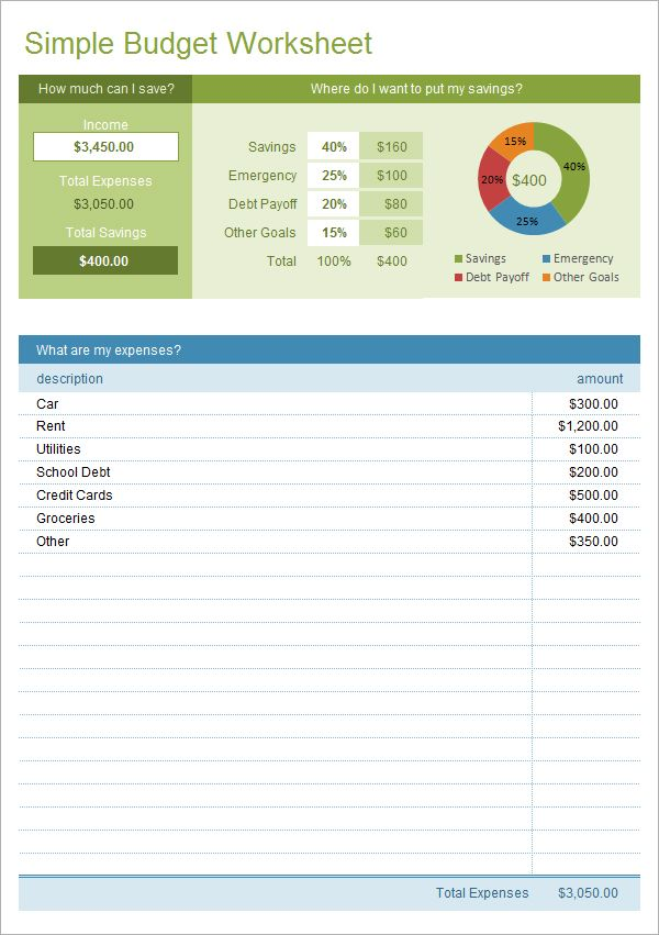 simple budget sheet template