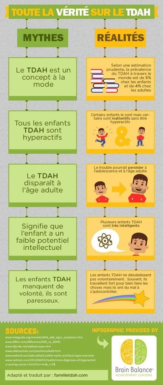 Le TDA/H en un clin d'oeil - differenfance.over-blog.com