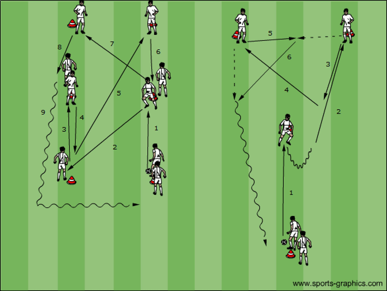 Fussball Passtraining 1 Endlos Passform Kurz Lang Und Y