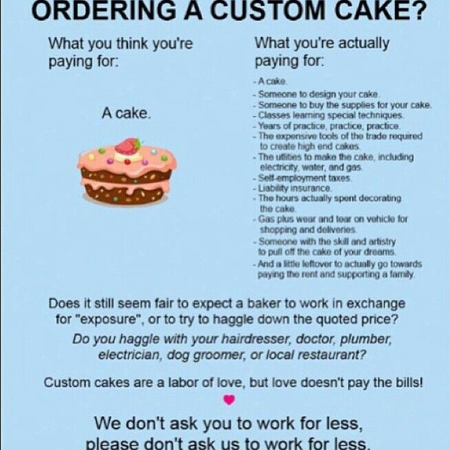 Custom Cake business business\/ food photography Pinterest - cupcake order form