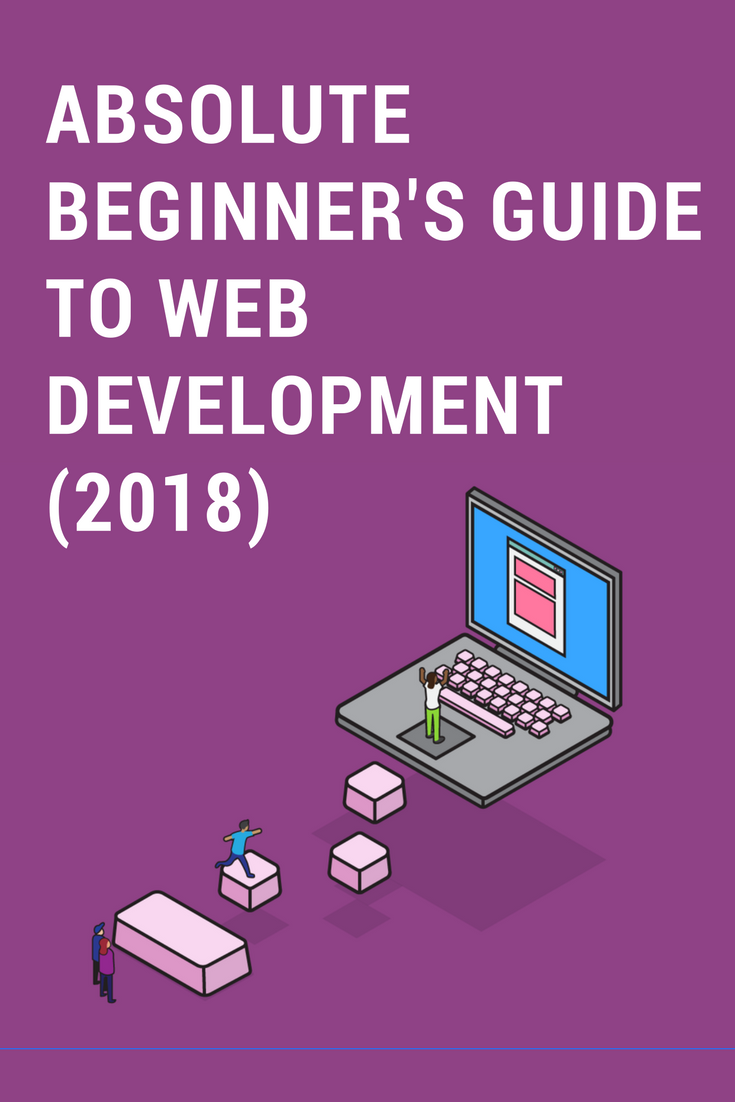 Learn Web Development As An Absolute Beginner 2020 Programacion Web Desarrollo Web Diseno Web