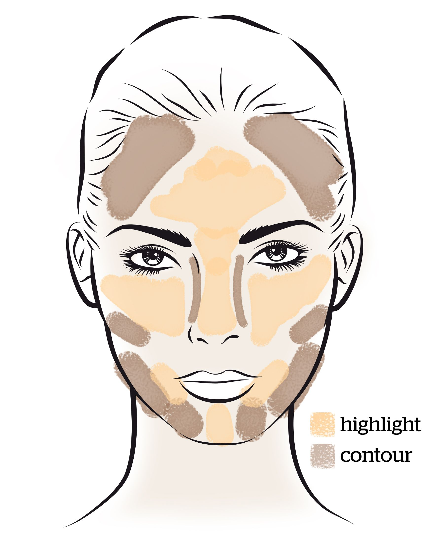 Oval Face Shape contouring & highlighting Oval face