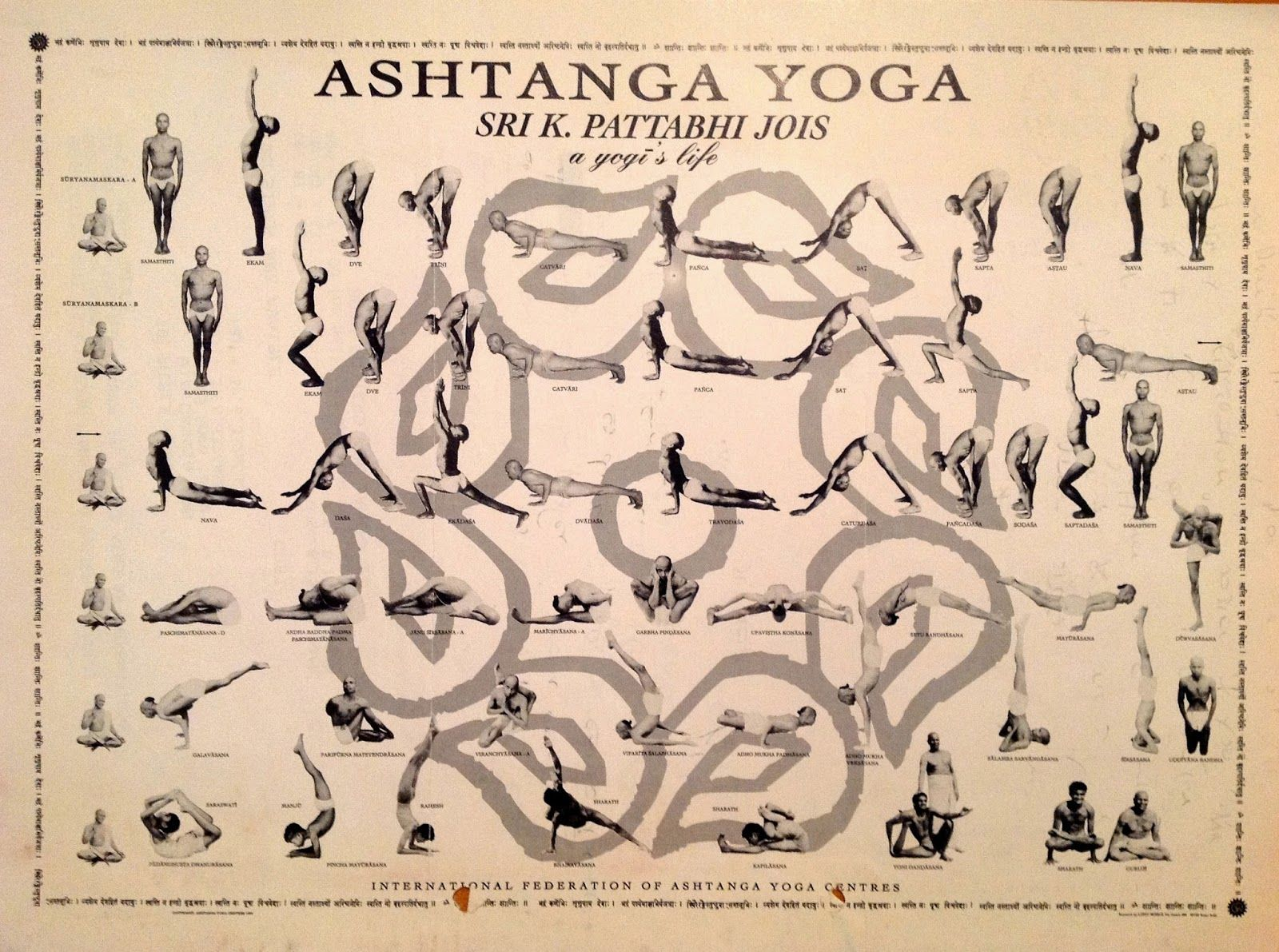 Krishnamacharya's Ashtanga Vinyasa yoga (at home ) in Rethymnon ...