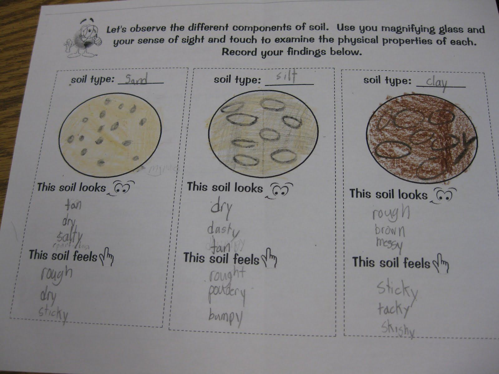 Types Of Soil Investigation And Printable