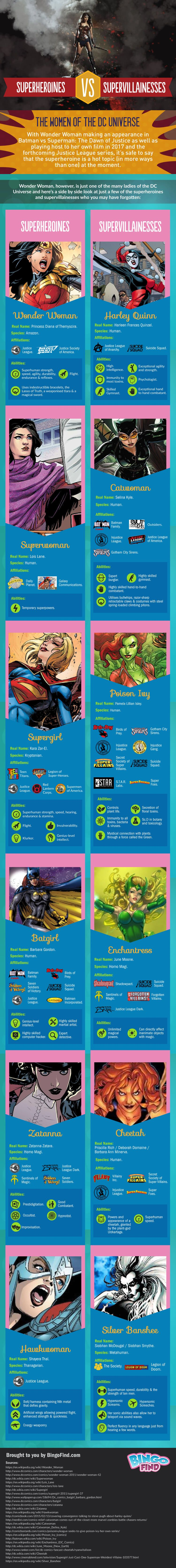 Superheroines vs Supervillainesses: The Women of the DC Universe #Infographic