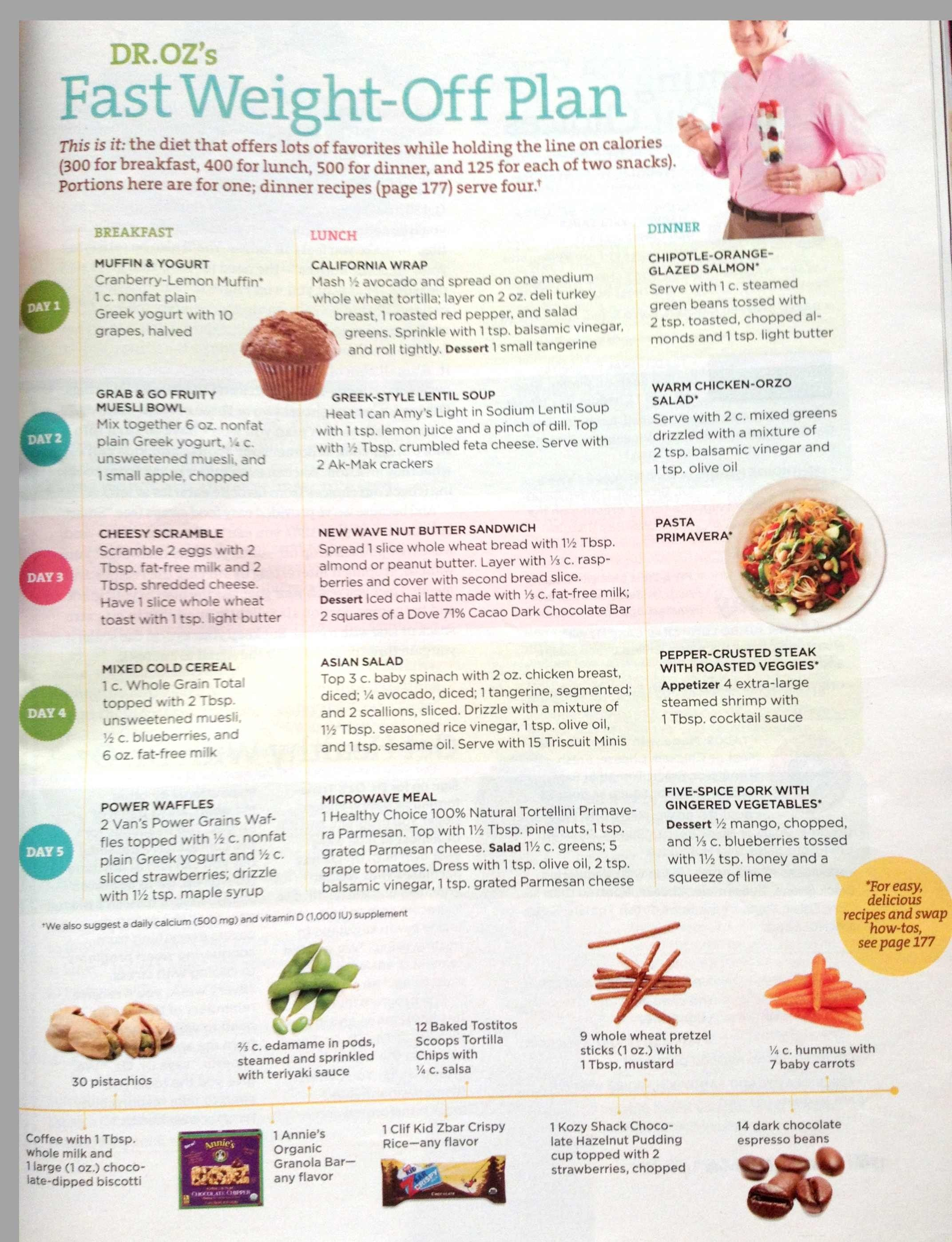 Dr. Oz's Fast Weight Off Plan   *Good Housekeeping Magazine, April 2012