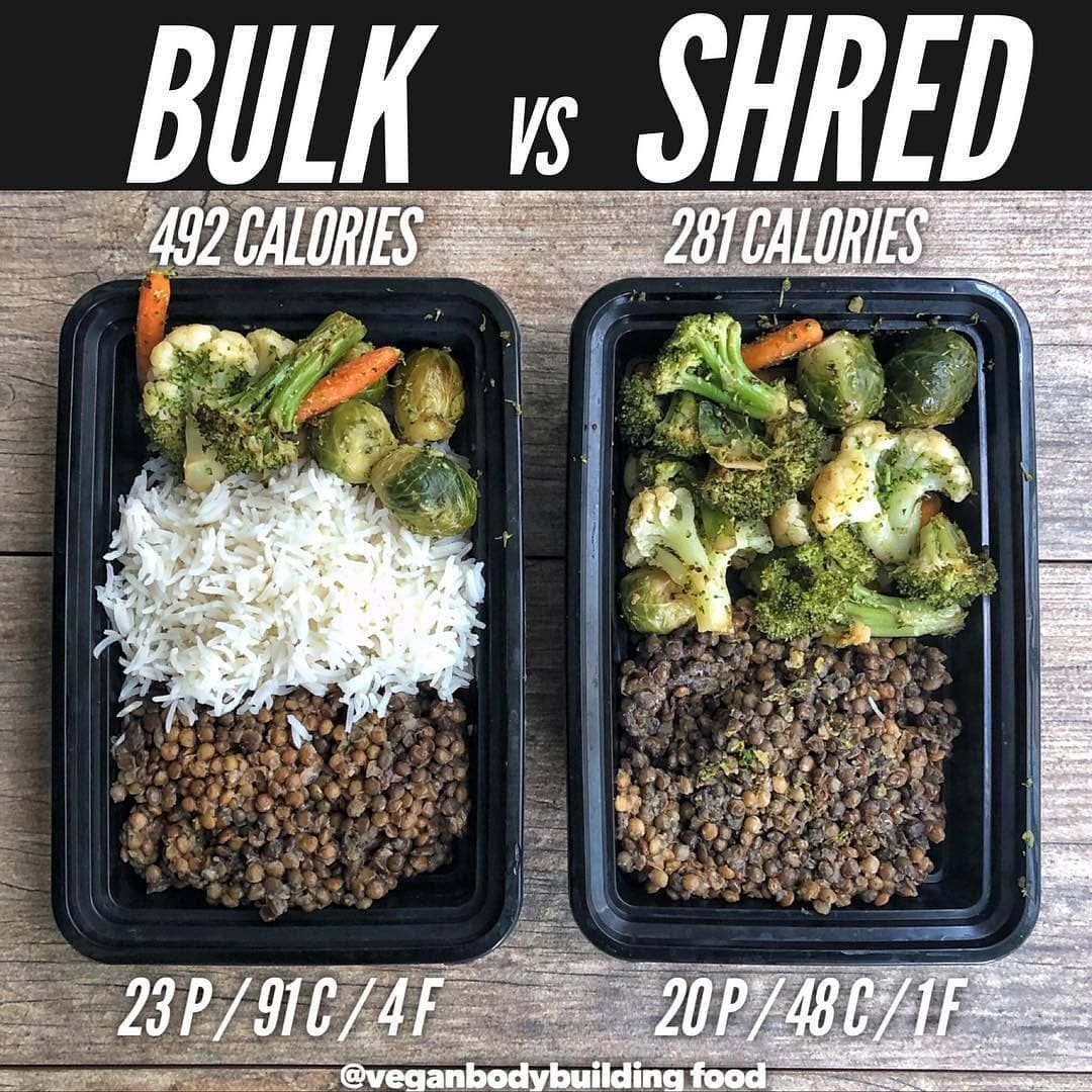 Pin On Meal Prep Recipes
