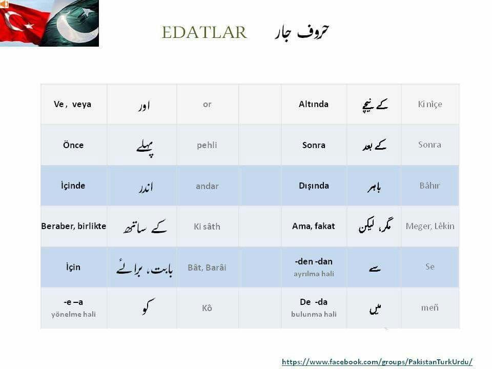 تركي زبان اور اردو ترجمہ حروف جر Learn Turkish Education Learning