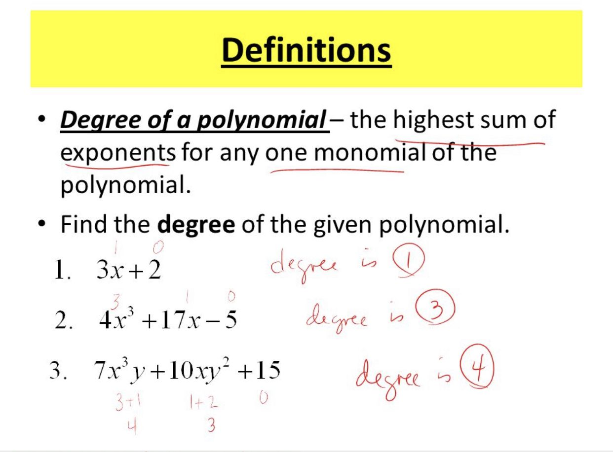 Degree Of Polynomial With Images