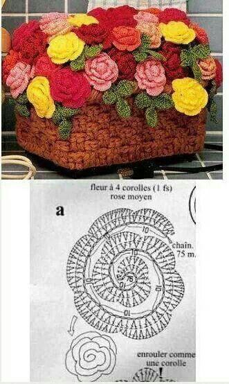 Pin von Gabriele Meissner auf Häkeln | Pinterest | Häkeln, Blumen ...