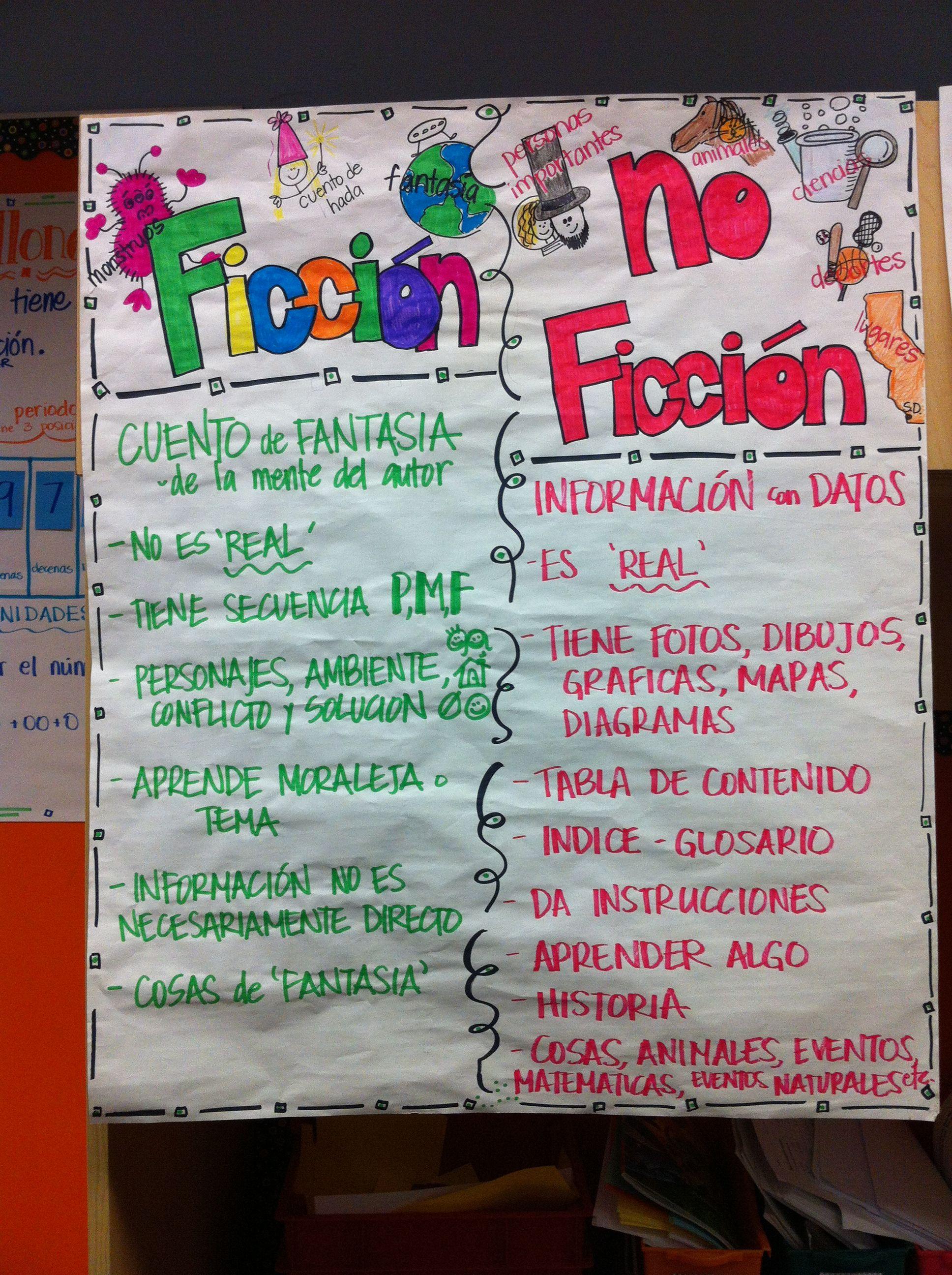 Ficcion -ficcion Bilingual Charts