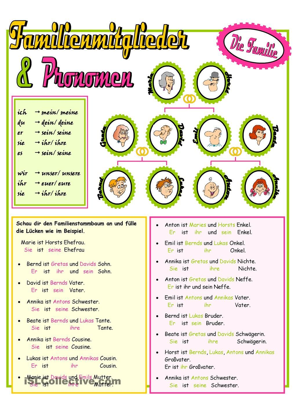 Familie _ Pronomen | Ich lerne Deutsch | Pinterest | Worksheets