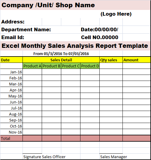 Excel Monthly Sales Analysis Report Template Sales Report Template Report Template Templates