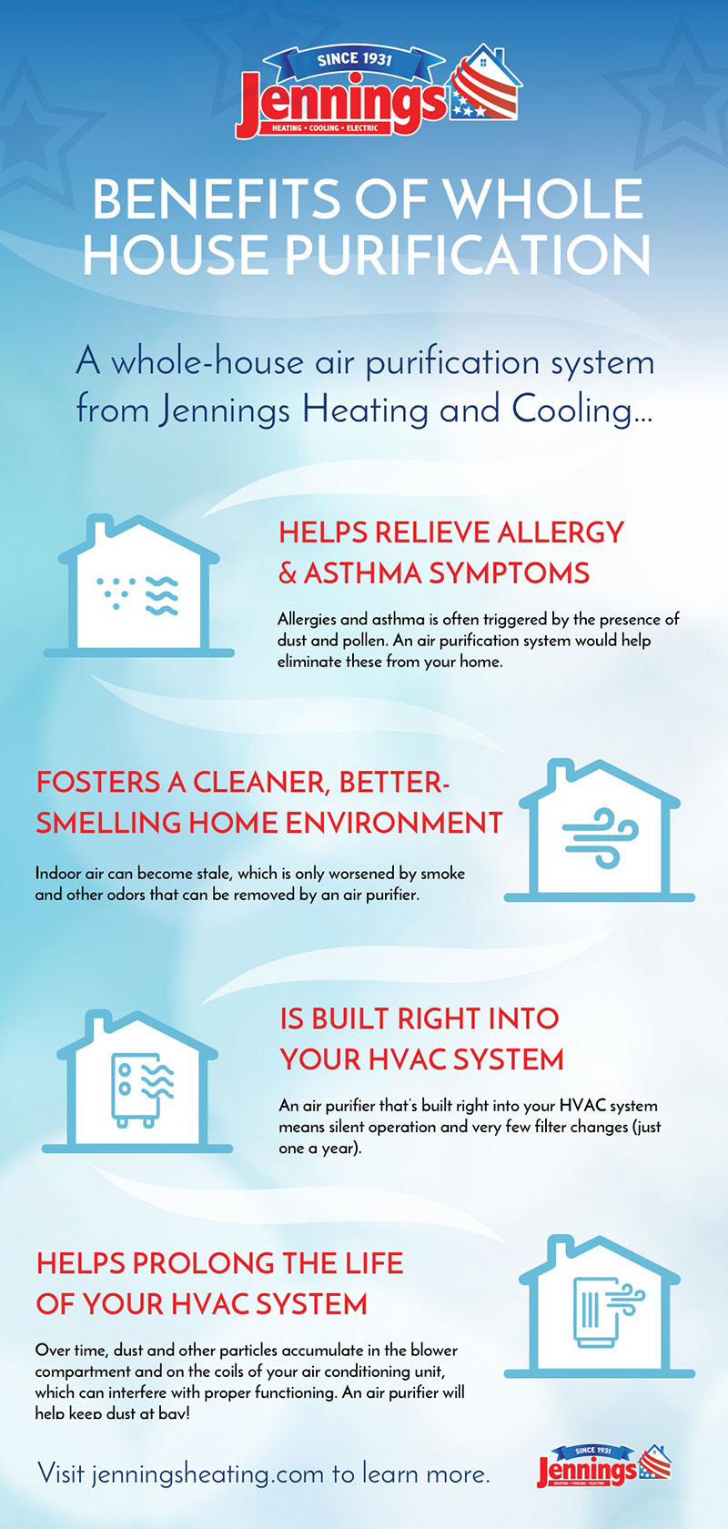 Benefits of Air Purification Jennings Heating and