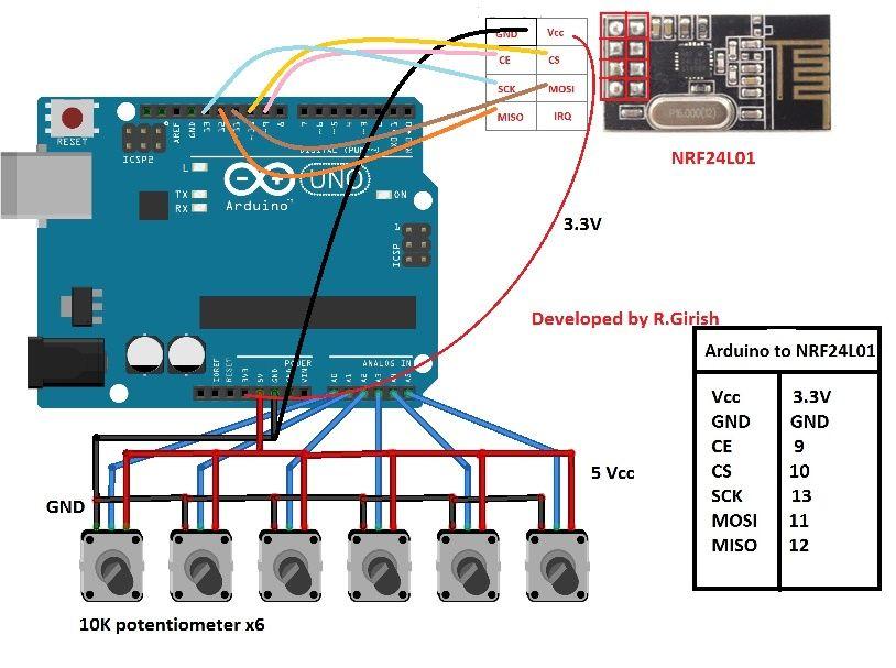 Wireless Servo Motor Control Using Arduino Transmitter
