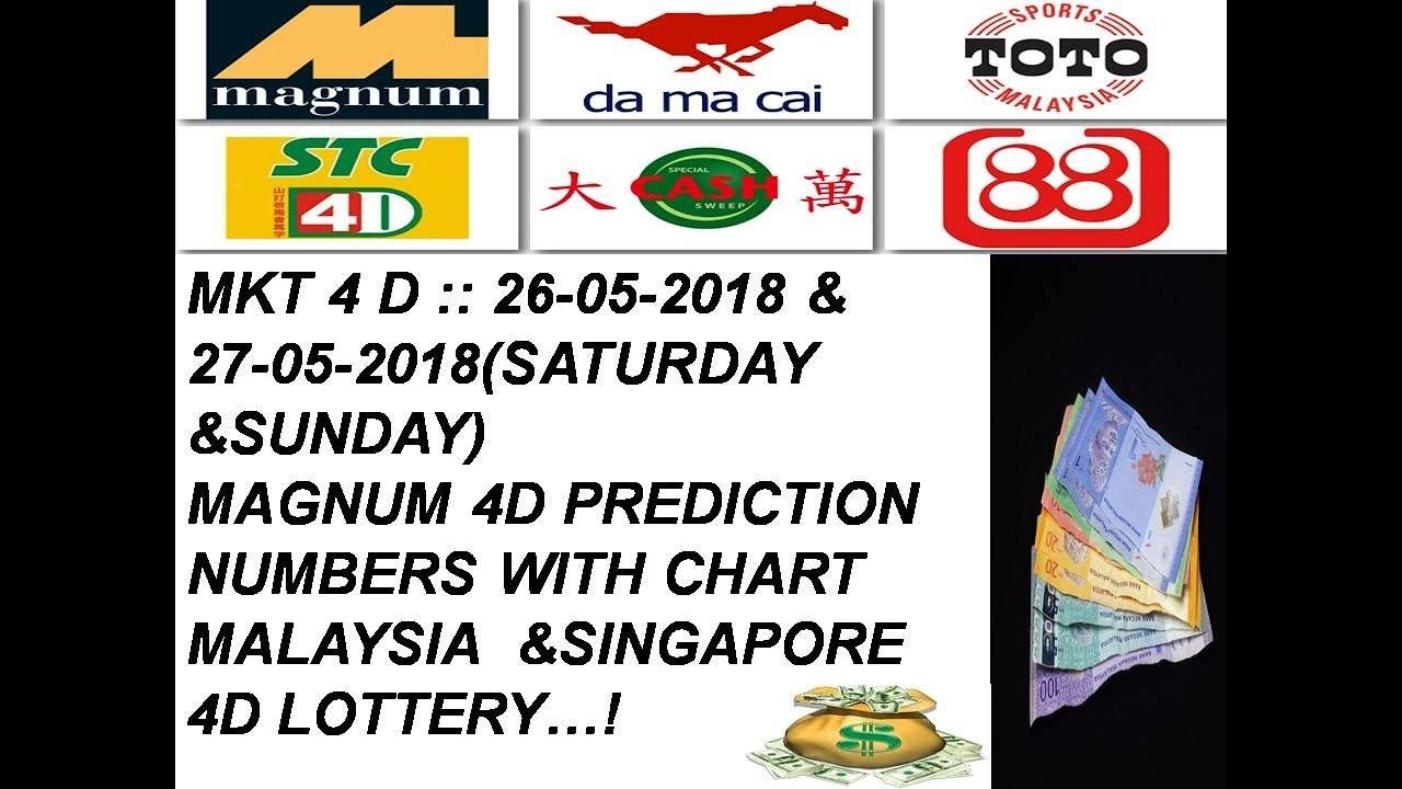 mkt 4 d :: 26-05-2018 & 27-05-2018//magnum 4d prediction numbers