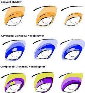 method of applying eyeshadow