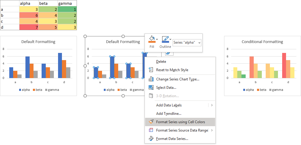 Peltier Tech Charts for Excel lets you format a point, a
