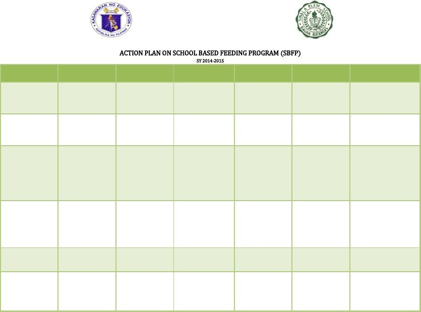 Action Plan on School Based Feeding Program mae honrado - action plan