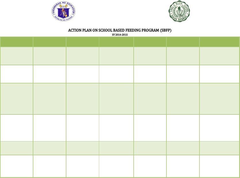 Action Plan On School Based Feeding Program  Mae Honrado