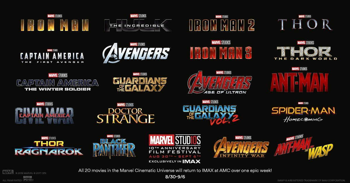 Amc Theatres On Twitter Marvel Movies In Order Marvel Timeline Marvel Movies
