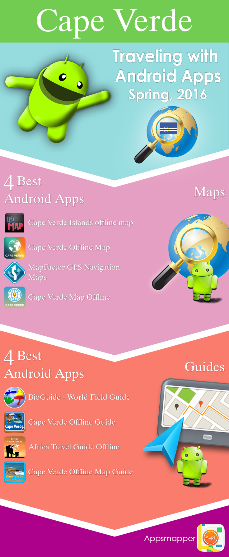 Cape Verde Android apps Travel Guides, Maps