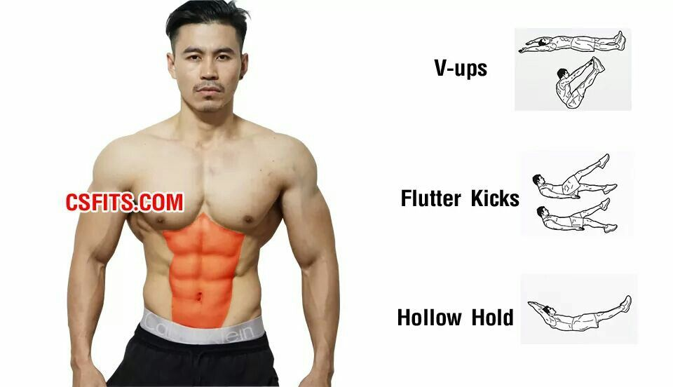 gymträning övningar