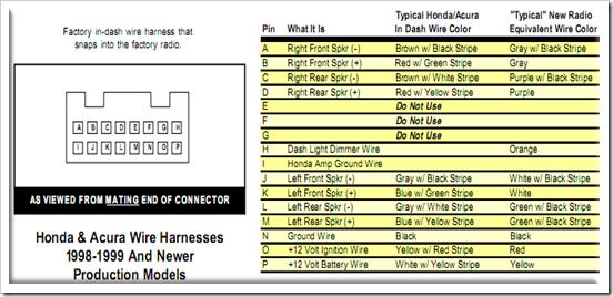 7 best honda accord radio replacement images on pinterest honda on Honda Civic Ex Radio Wiring honda accord radio wiring diagram 2000 for 7 best honda accord radio replacement images on pinterest honda accord, radios and autos