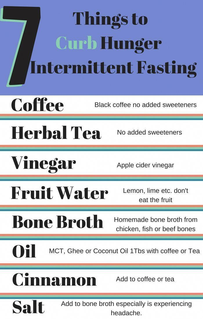 Intermittent Fasting. Hunger. Health. Weight Loss. Lose Weight. Tips. How to Fast. Guide. Fitness.…