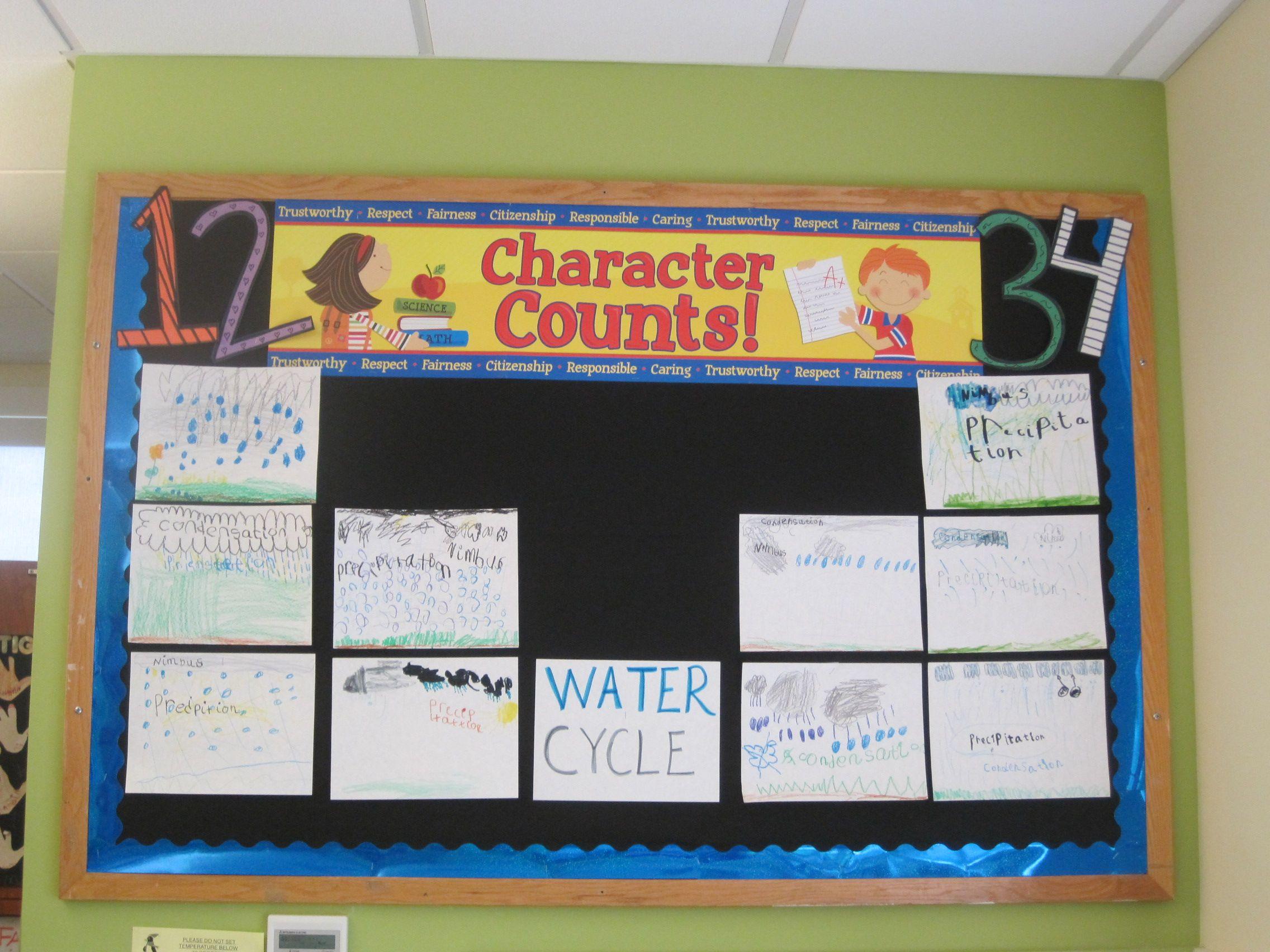 Kindergarten S Study Of The Water Cycle