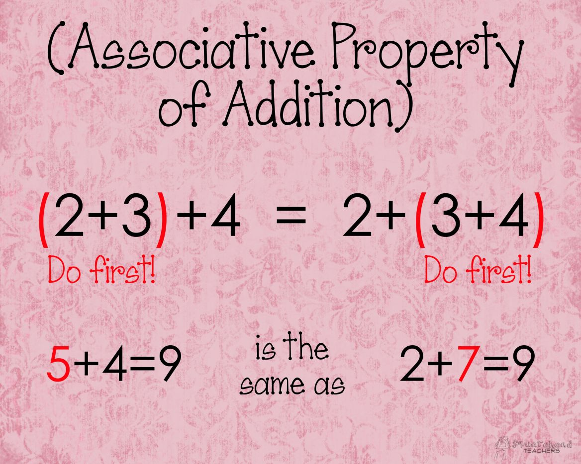 Associative Property Of Addition Poster Fourth Grade Math Associative Property Math Addition Properties of addition worksheet grade