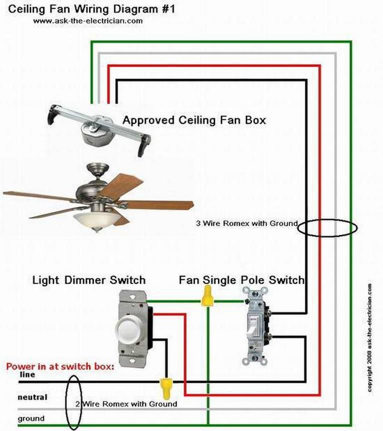 Installing a Ceiling Fan  Wiring for Ceiling Fan Installation - norme electrique cuisine professionnelle
