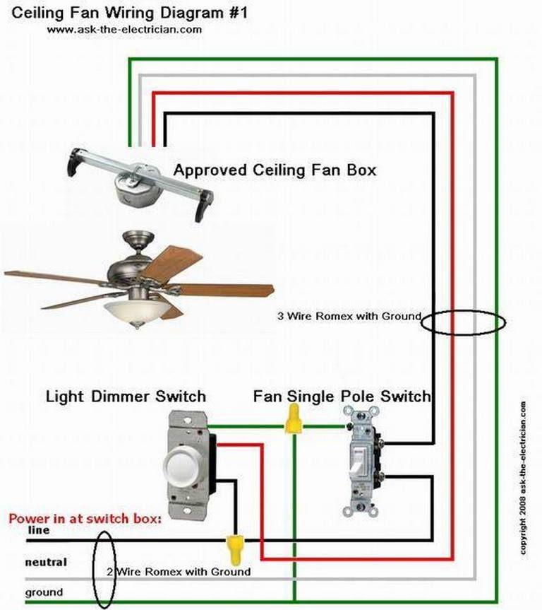 installing a ceiling fan  wiring for ceiling fan