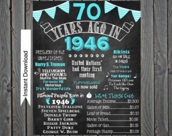 Printable Birthday Facts ~ 70th birthday chalkboard 1948 poster 70 years ago in 1948 born in