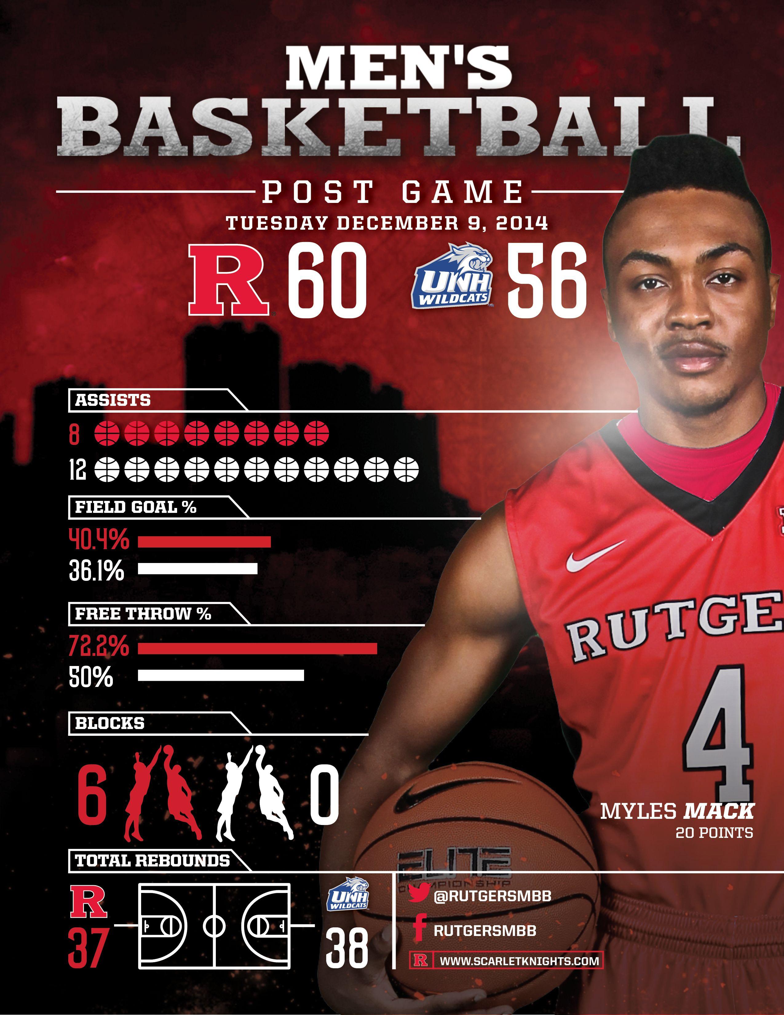 Pin By Rutgers Scarlet Knights On Rhoops Rutgers University Athlete Rebounding