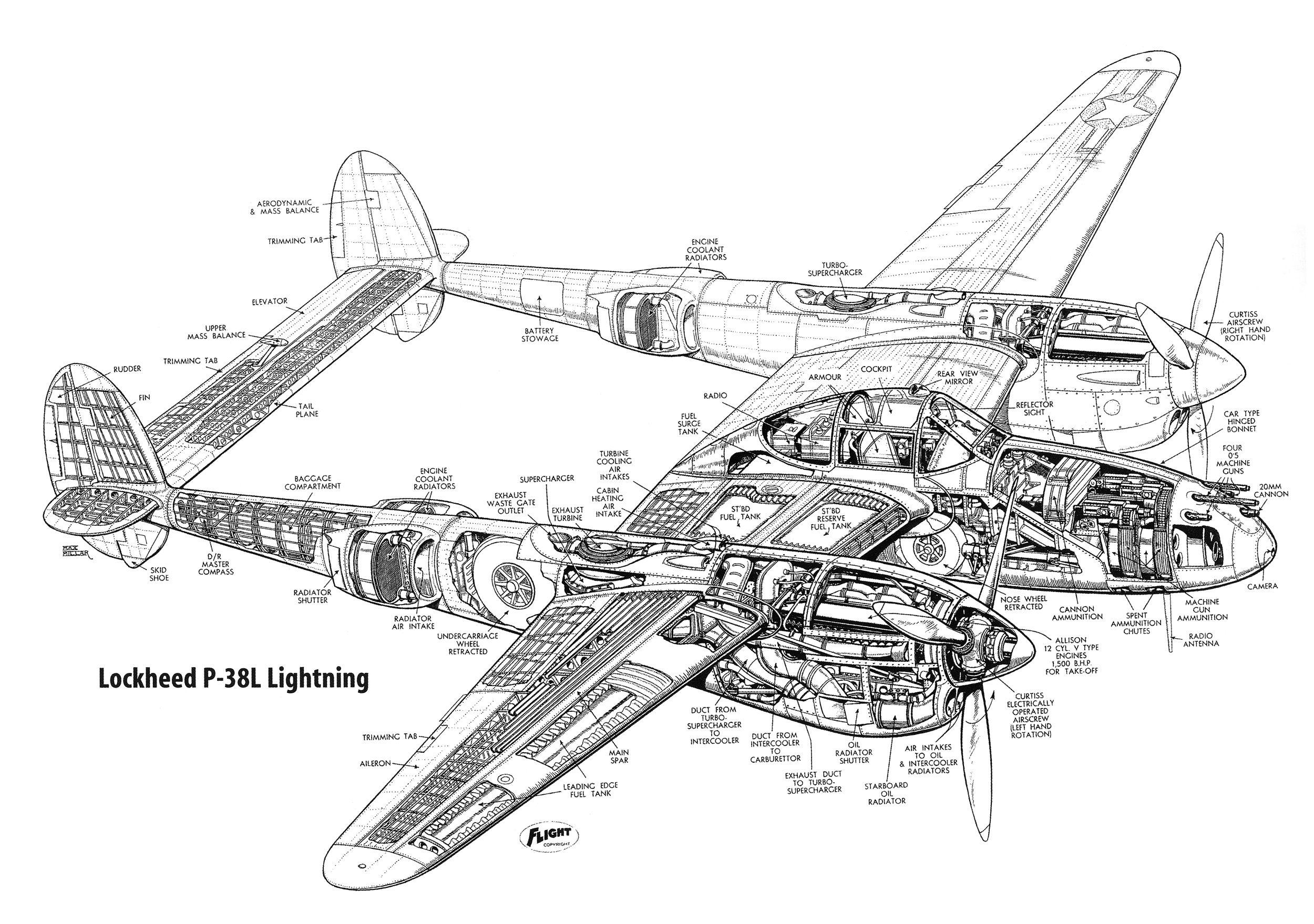 Ww2 Airplane Artwork