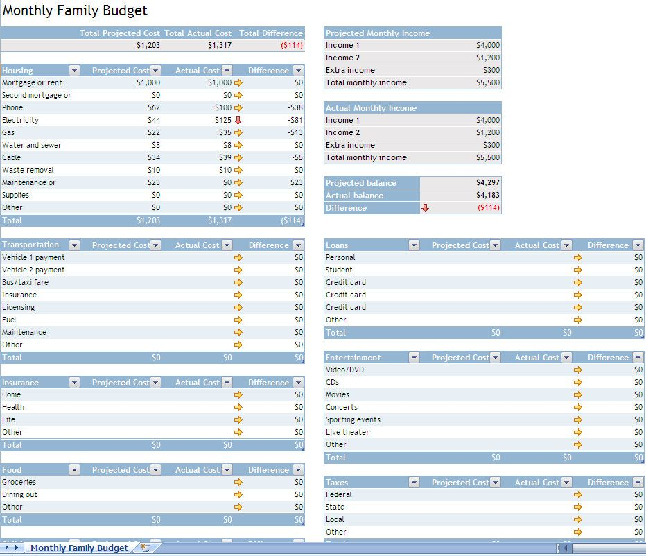 monthly expenses template – Family Budget Template