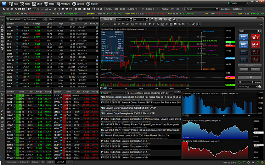 Getting My Best Stock Trading Software In India - Free Trial - Investar To Work