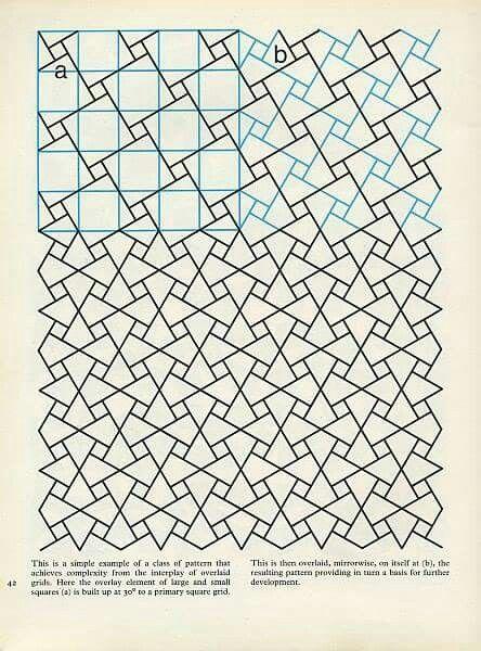 Pin By Flavio On Geometria Islamic Art Pattern Graph Paper Art Islamic Art