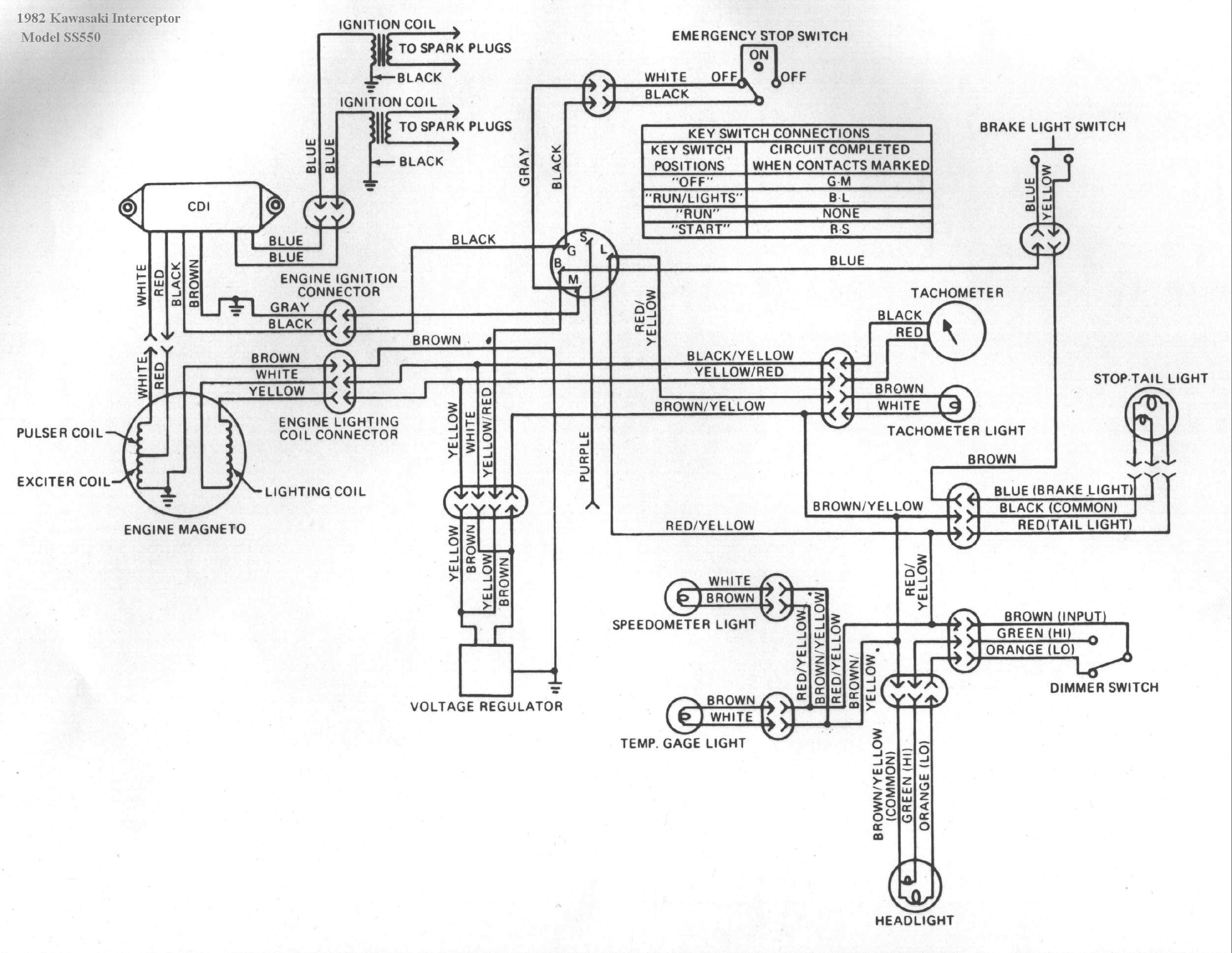 Kawasaki Bayou 300 Wiring Diagram New In 2020 Diagram Jeep Engineering