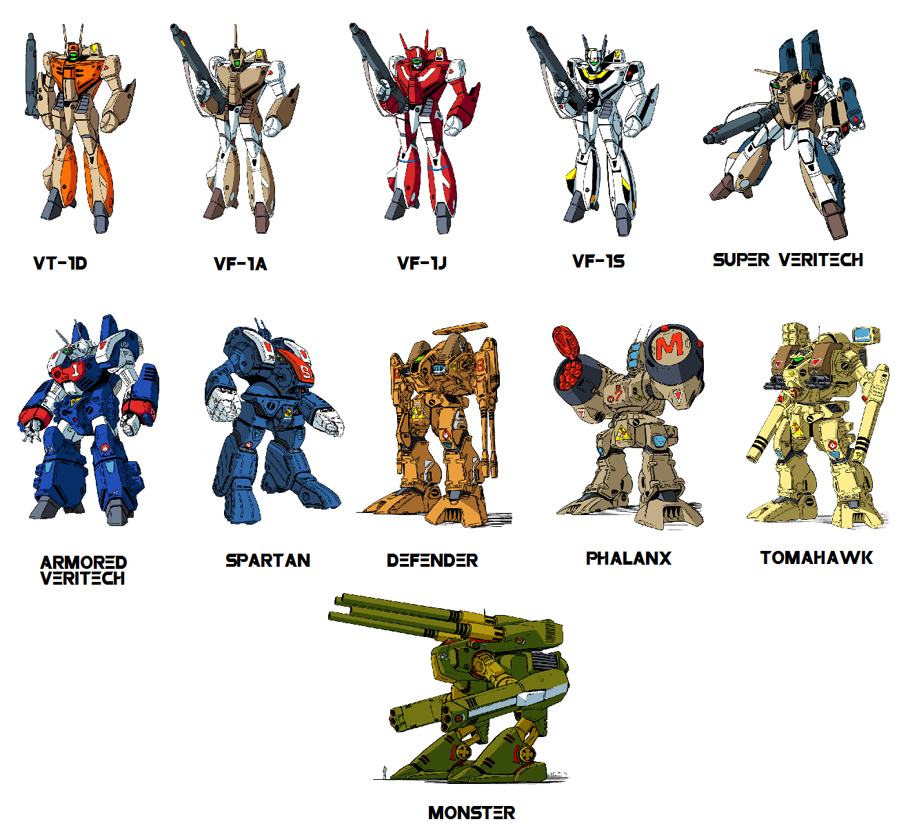 Robotech Technologies from W3 and by trivto on