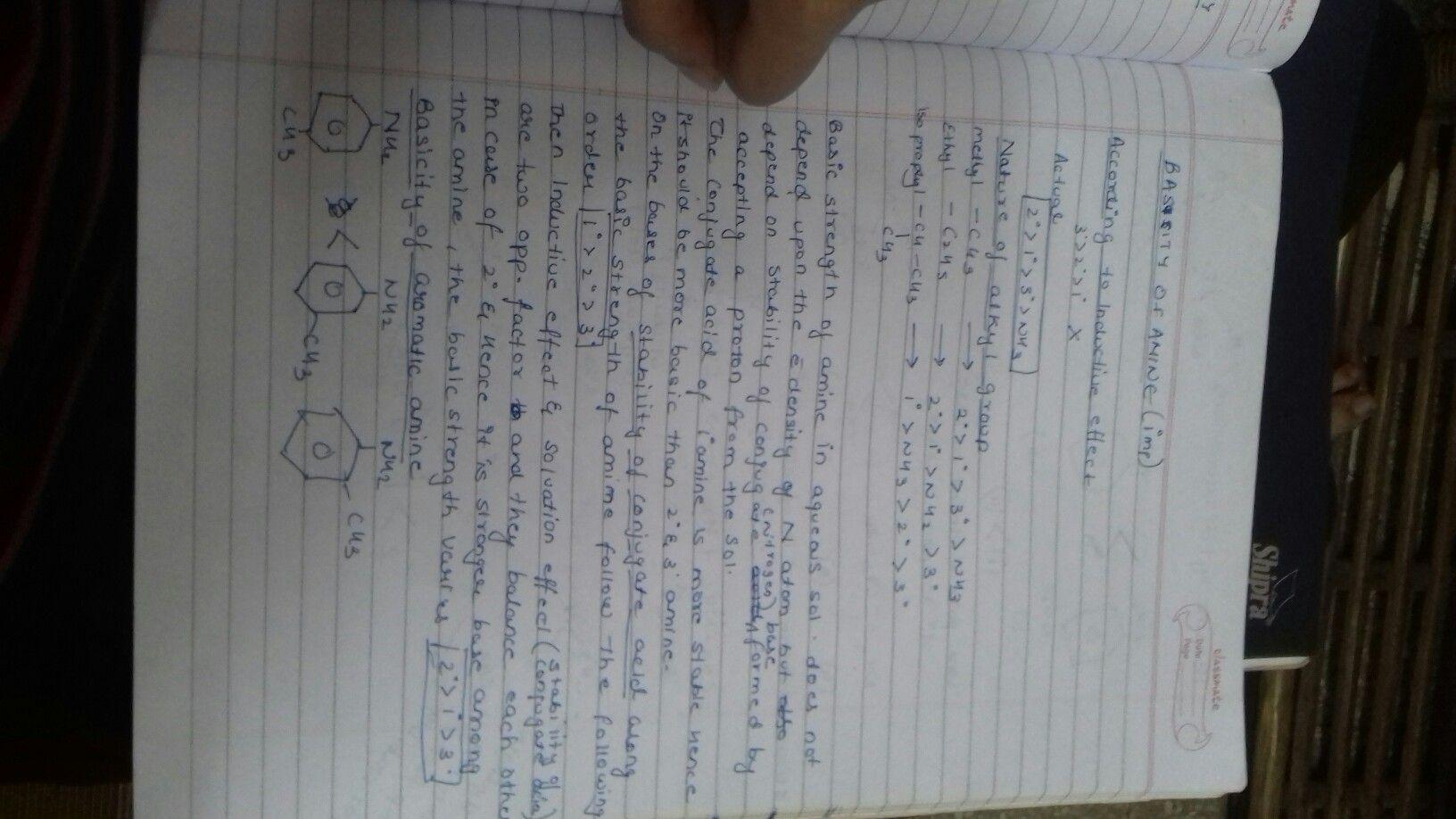 Pin By Pavitra Murugesan On Chemistry