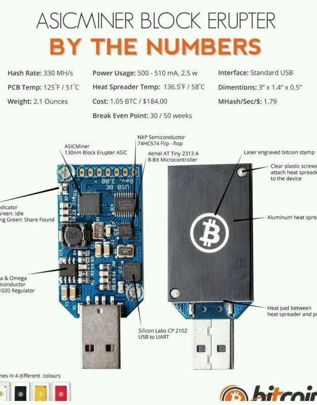 asic usb bitcoin