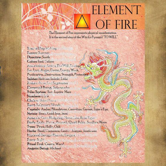 Mastery of the Elements & Praktical exercises