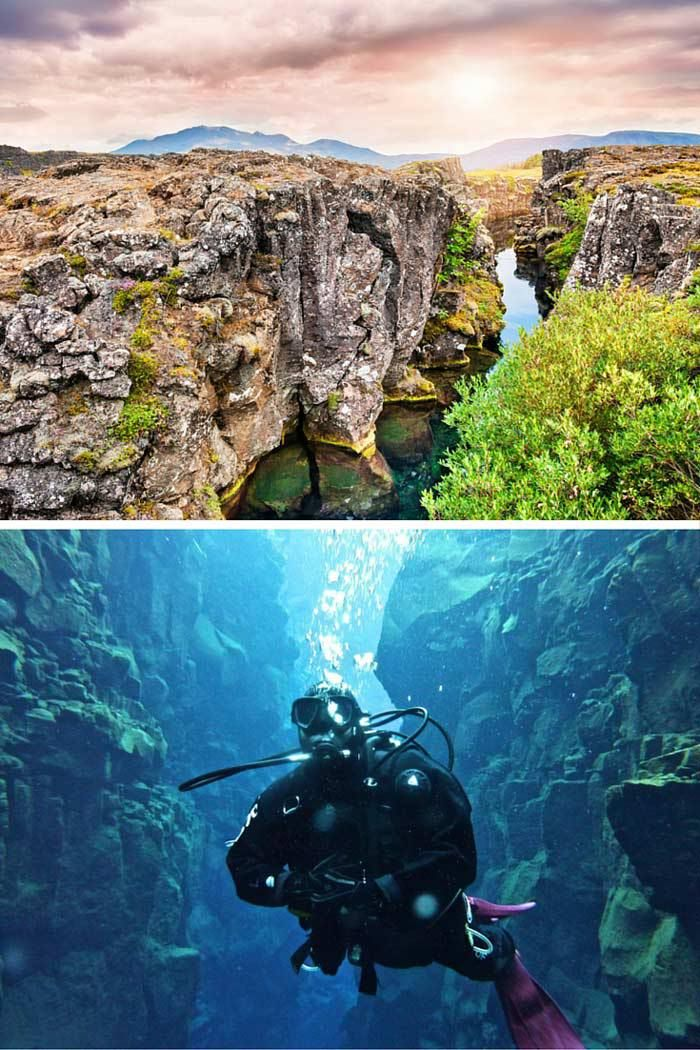 Top 10 Things To Do In Iceland | Future Travels | Iceland ...