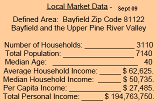 Additional City Information on Bayfield CO