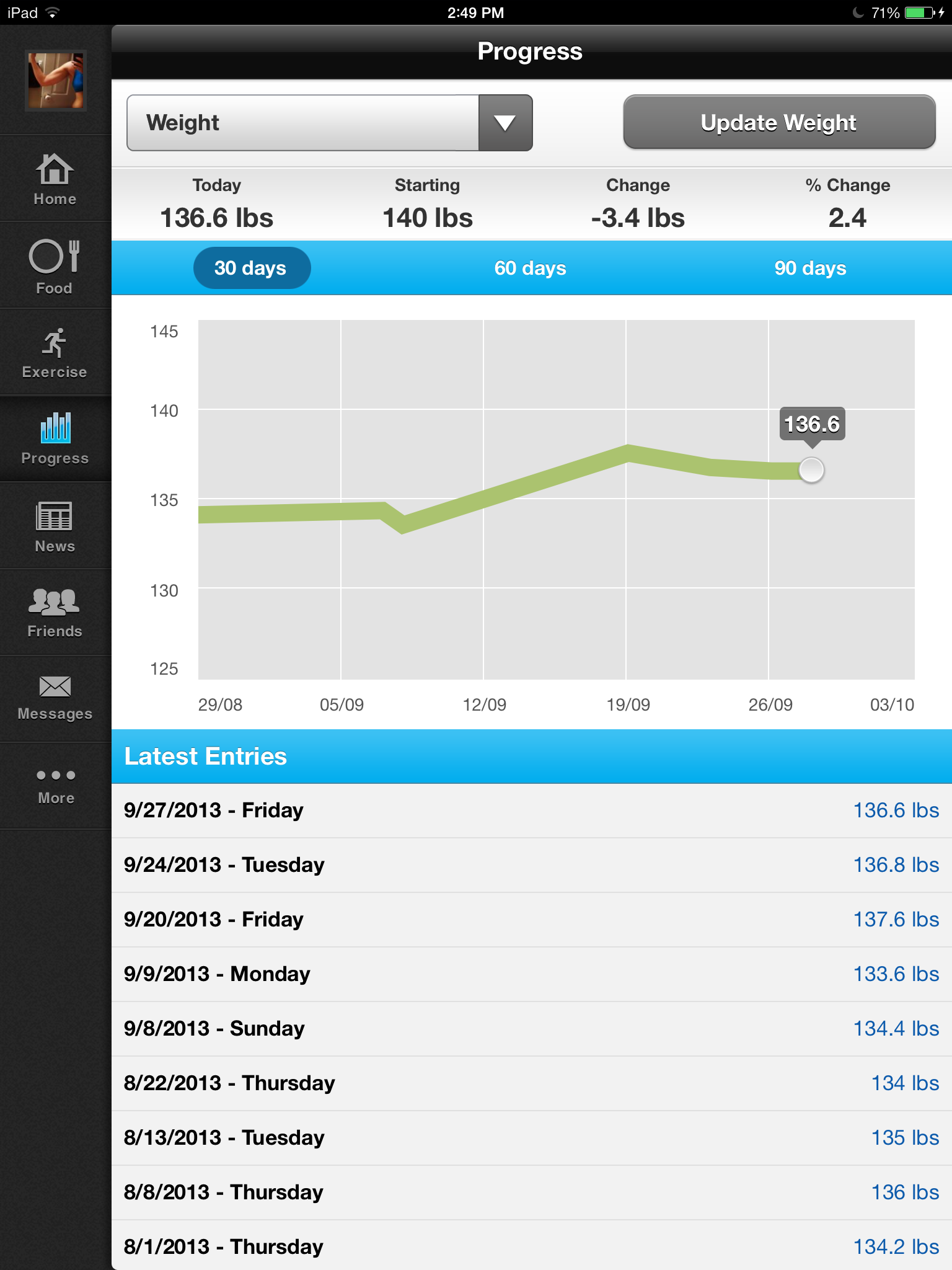 how to use my fitness pal for weight loss success fitness pal