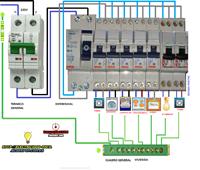 Esquemas el ctricos cuadro para vivienda electrico - Cuadro electrico vivienda ...
