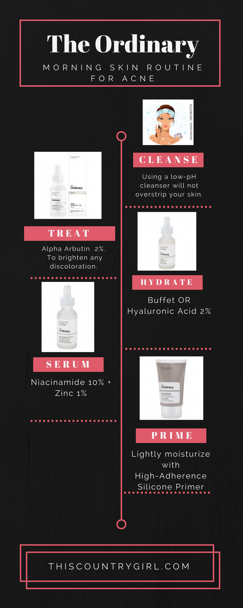 The Ordinary Morning Skincare Routine For Acne Prone Skin Night Skin Care Routine Acne Prone Skin Morning Skin Care Routine